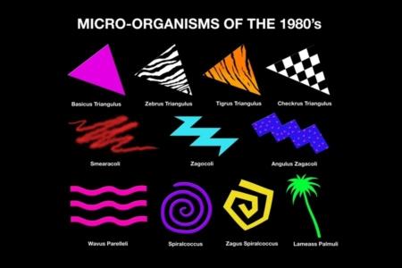 "<p><strong>Figure 3.1</strong> A ""pop-cultural chart"" jokingly referencing 80s design elements, by Dan Meth. Source: <em>danmeth.myportfolio.com</em></p>"