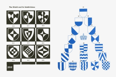 <p><strong>Figure 5.3</strong> Left: From Hornung's <em>Handbook of Designs and Devices</em>, examples of the shield and its subdivisions. Right: From Metzig's <em>Heraldry for the Designer</em>, examples of fields and ordinaries.</p>